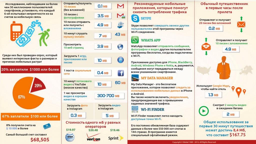 Мобильная-инфографика